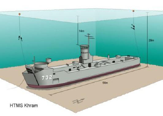HTMS Khraam - Click for HIRES 140Kb Image