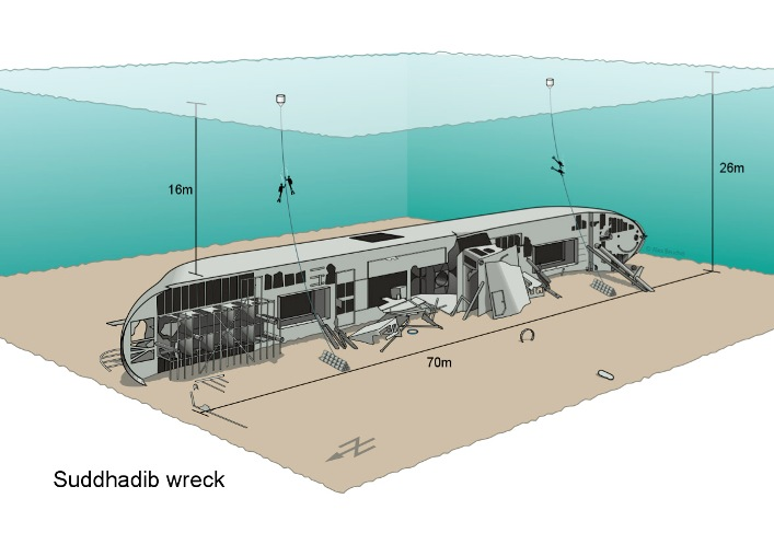 The Hardeep Shipwreck - extensively reserched and custom computer imagery produced by Mr Alex Beuchel